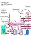 ModCon Service & Support - designing and installing hydronic heating systems.